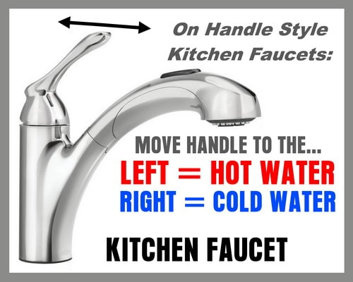Kitchen Faucets - left is hot right is cold