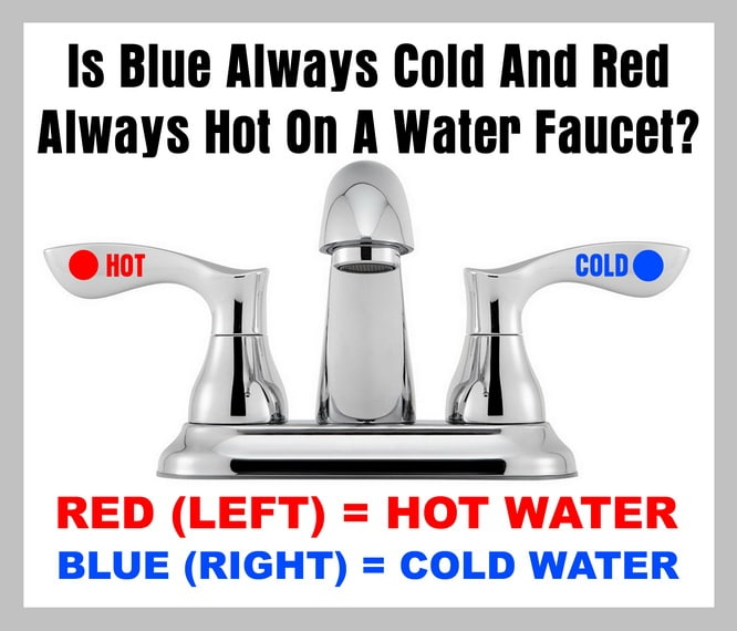 Is Blue Always Cold And Red Always Hot On A Water Faucet