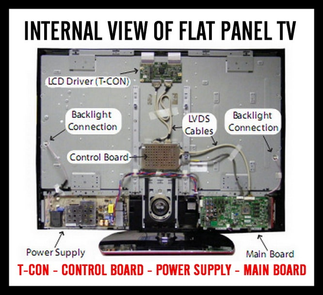 Flat Panel TV Diagram of Internal Parts and Circuit Boards tv service repair manuals schematics and diagrams Flat Screen TV Drawing at gsmportal.co