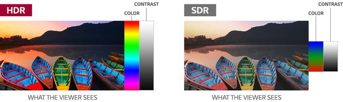HDR on TV - HDR vs SDR