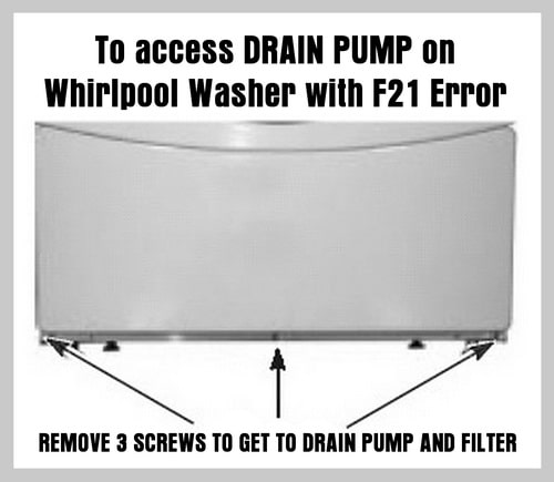 How to access the drain pump and filter on Whirlpool Washer with F21 Error Code