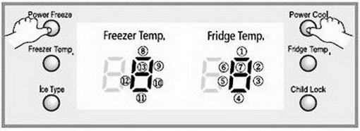 How to clear error and reset the display for Samsung refrigerators