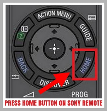Sony TV Remote Control - HOME Button