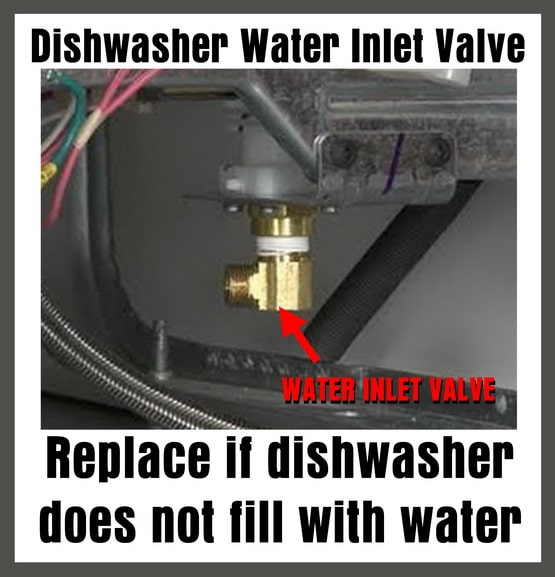 Dishwasher Water Inlet Valve - Replace if dishwasher does not fill with water