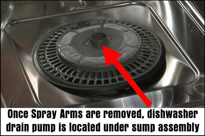 Bottom of dishwasher with spray arms removed - Access to drain pump