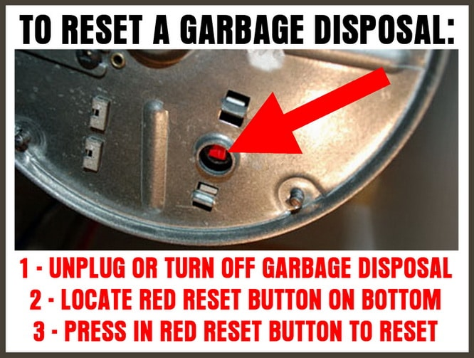 How Do You Reset A Garbage Disposal