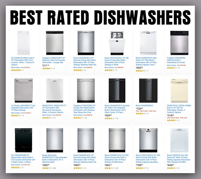 Top Rated Dishwashers