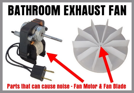 Universal Bathroom Exhaust Fan - Electric Motor and Fan Can Cause Noise
