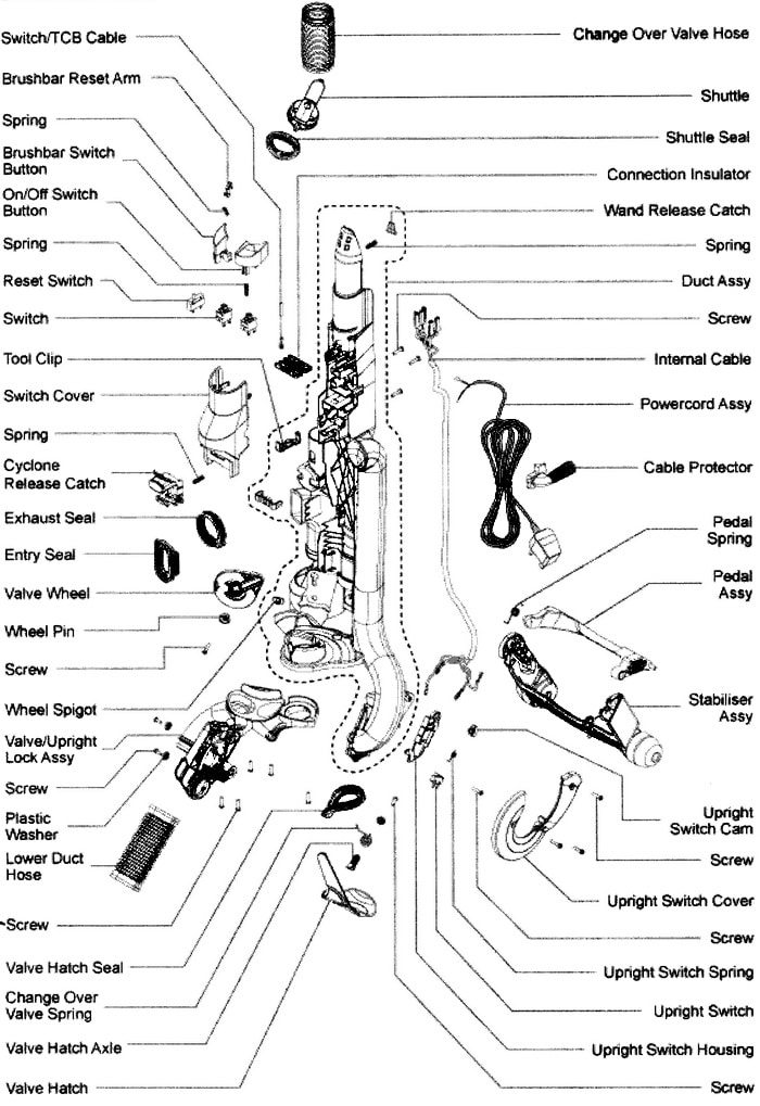dyson on off switch wiring diagram