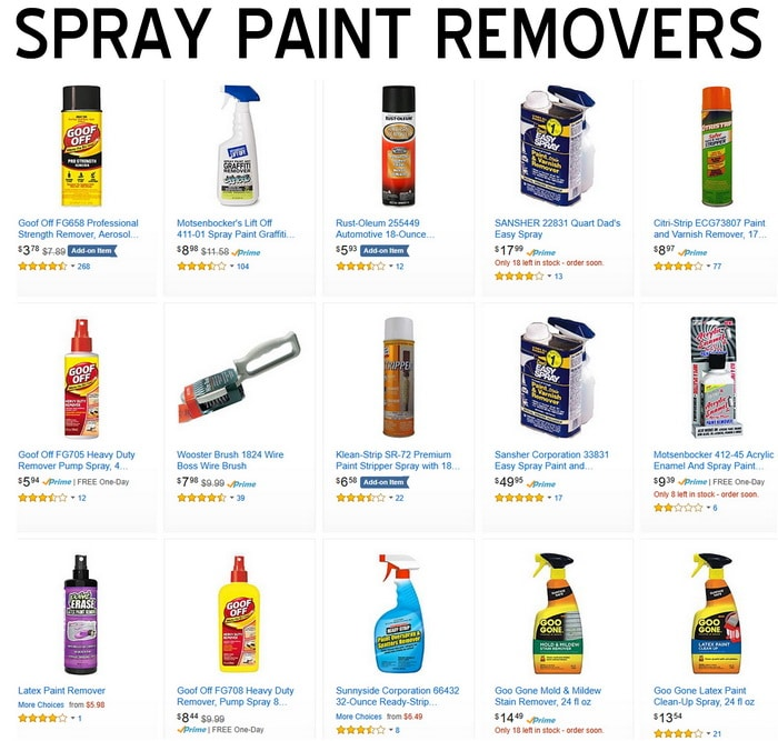 Spray Paint Removers