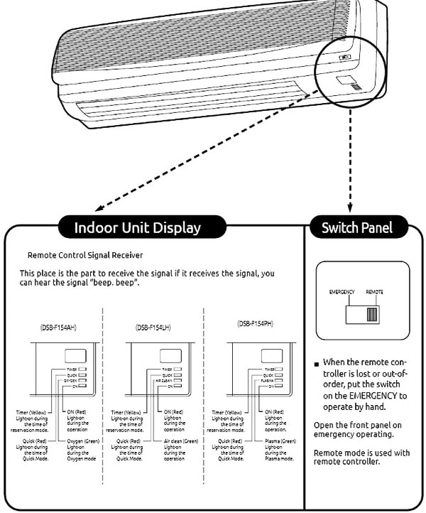 daewoo air conditioner wiring diagram