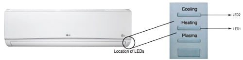 LG AC Location of LEDs