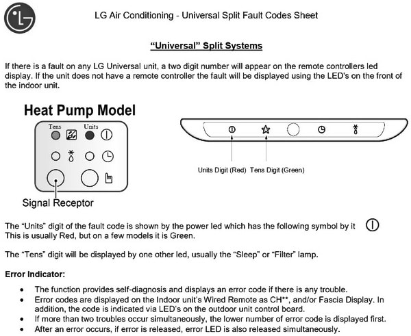 Lg Split System Air Conditioner Error Codes Troubleshooting