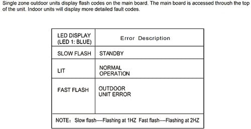 Lennox AC Main Board Error Codes LED Display 1