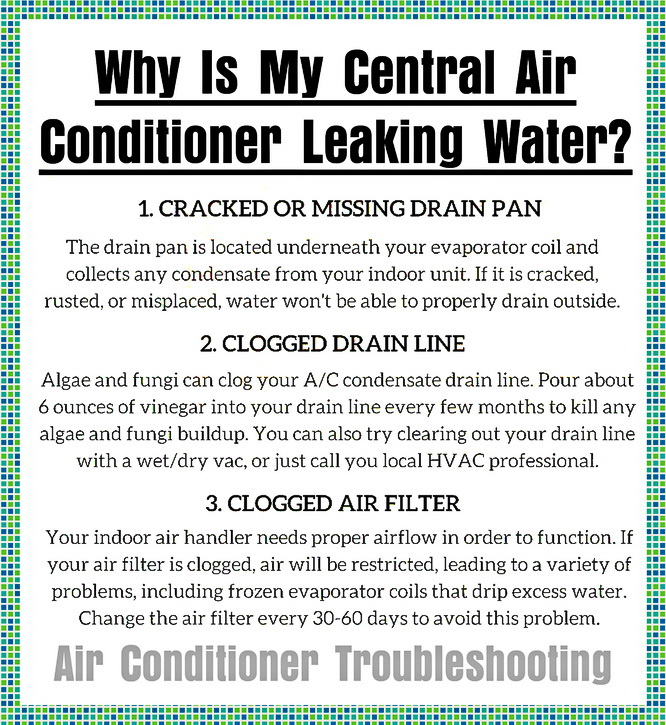 Why Is My Central Air Conditioner Leaking Water Ac