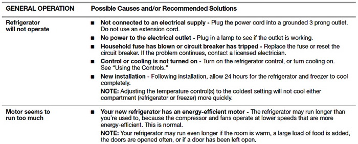 Whirlpool Gold Series Refrigerator Troubleshooting 1