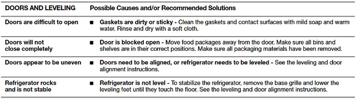 Whirlpool Gold Series Refrigerator Troubleshooting 4