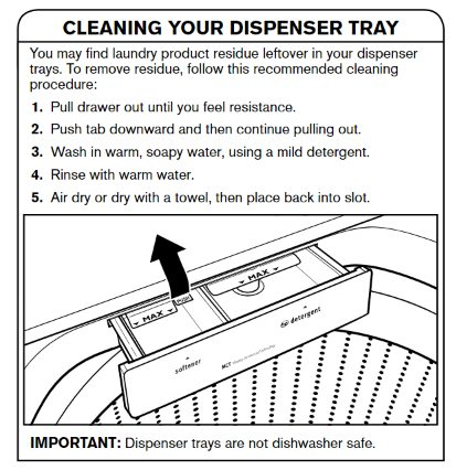 Maytag Cleaning Dispenser Tray