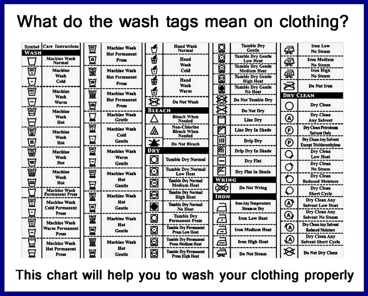 Laundry Charts For Clothing With Symbols On The Tags What Do They