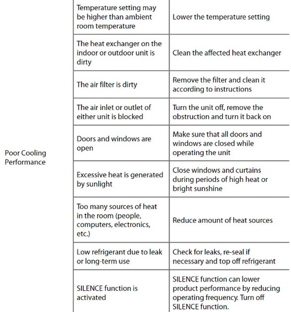 Comfortstar Inverter Schematics Diagram. . Wiring Diagram Images