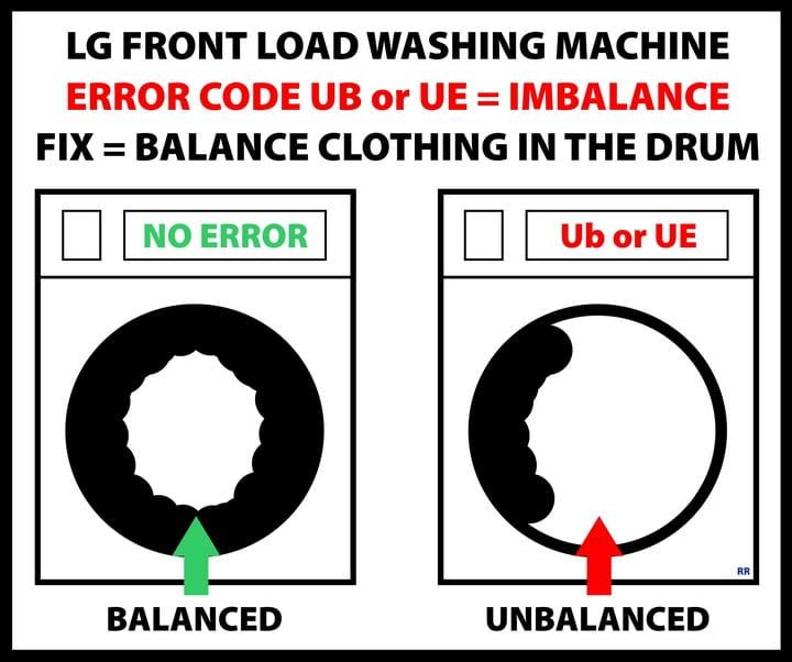 LG WASHER Ub or UE Error Codes