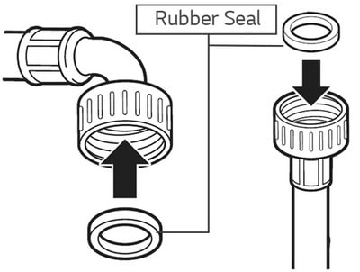 water connection at back of washer - water hose washers