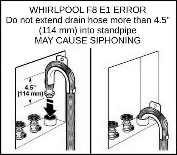 Whirlpool Top Load Washer F8 E1 DRAIN HOSE ISSUE