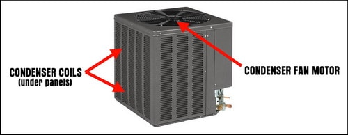 how to clean inside ac condenser coils