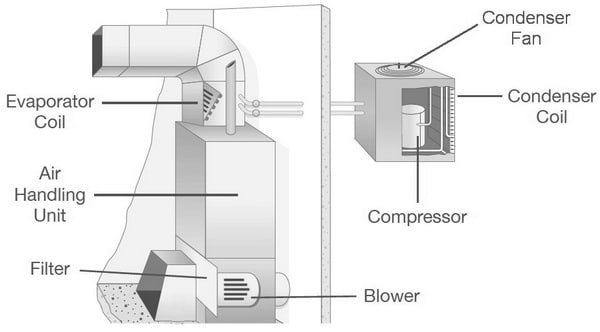 AC Parts Diagram 1