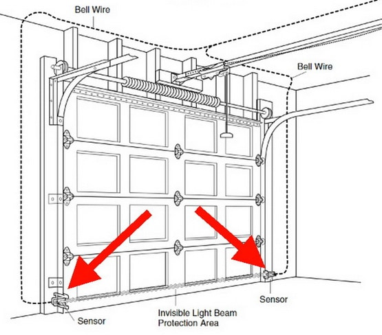 Replace Garage Lights: Garage Door Opener Flashing LED Light