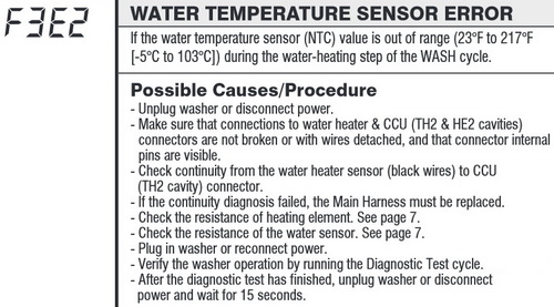 Maytag Washer Displays Error Code F3 E2 - WATER TEMPERATURE SENSOR Fault