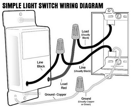 single pole switch to fluorescent light wiring diagram breaker trips when i turn the light on how to troubleshoot  breaker trips when i turn the light on