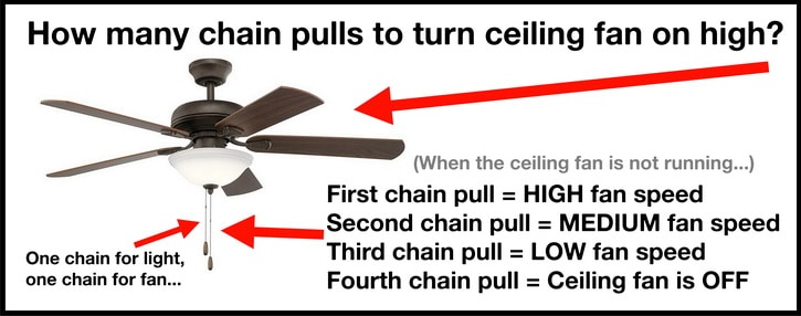 How To Change Fan Sds On A Ceiling