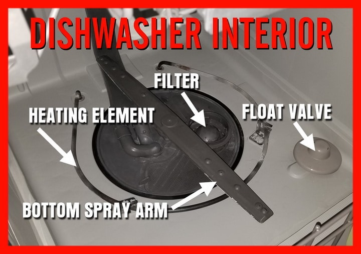 Dishwasher interior parts - Element, filter, float, spray arm