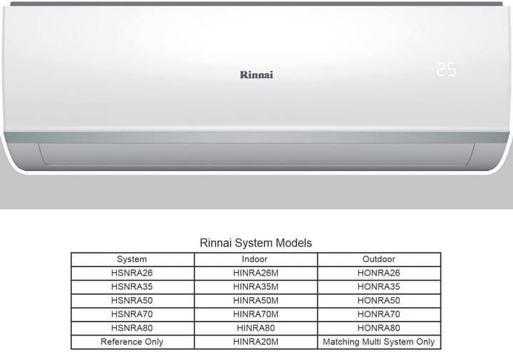 Rinnai Split AC Model Numbers