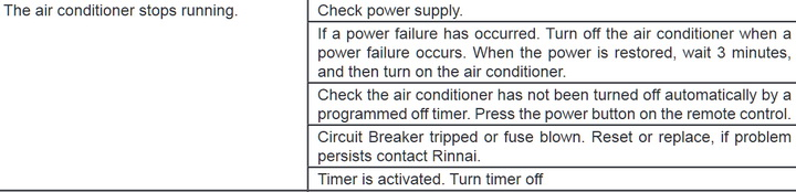 Rinnai Split AC Troubleshooting 3