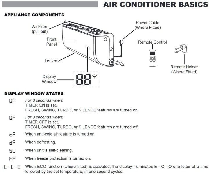 Rinnai Split Air Conditioner Basics
