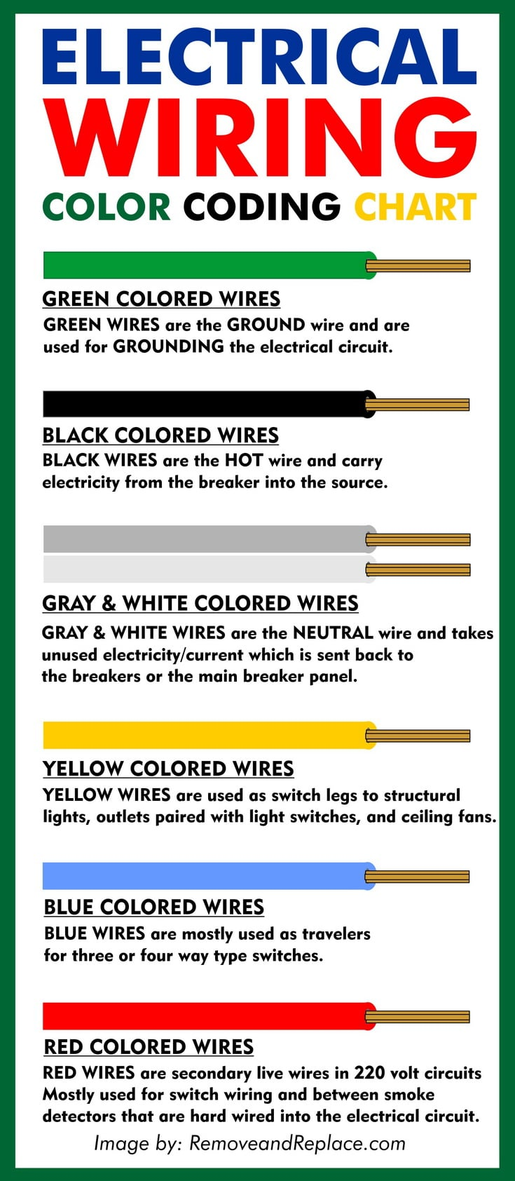 doorbell wiring colors electrical wire color codes wiring colors chart  electrical wire color codes wiring