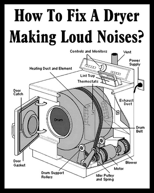 How To Repair A Dryer Making Loud Noises