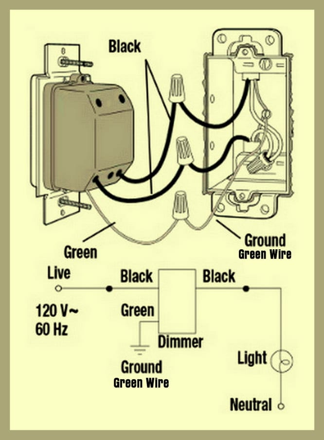 electrical wire color codes  wiring colors chart