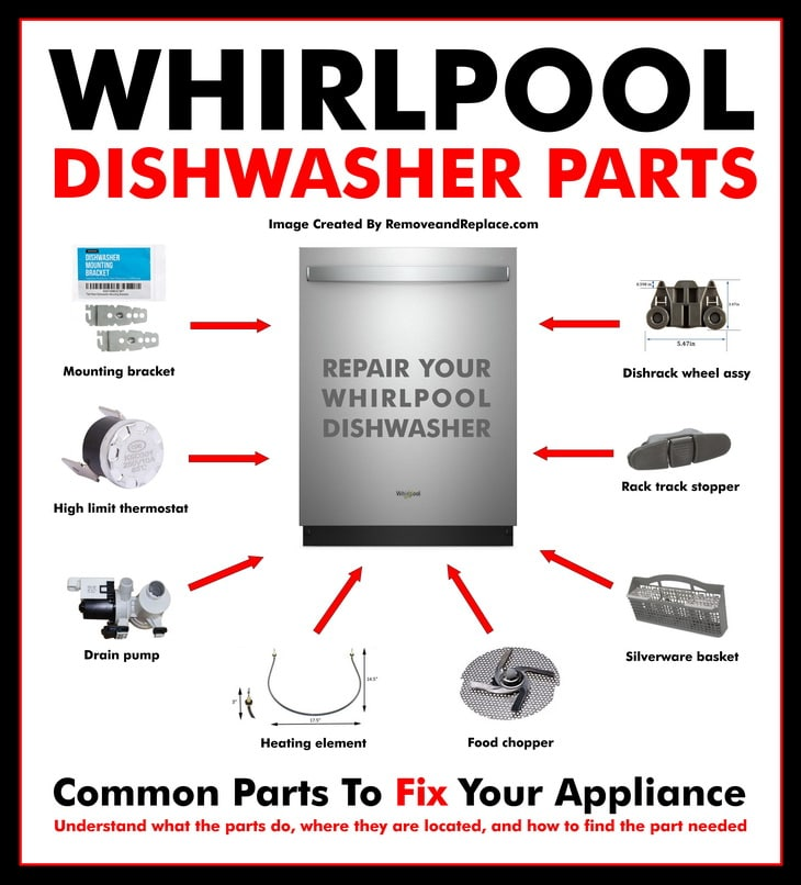 Whirlpool Dishwasher Parts