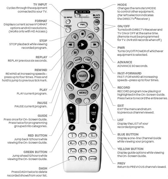 DIRECTV remote buttons explained