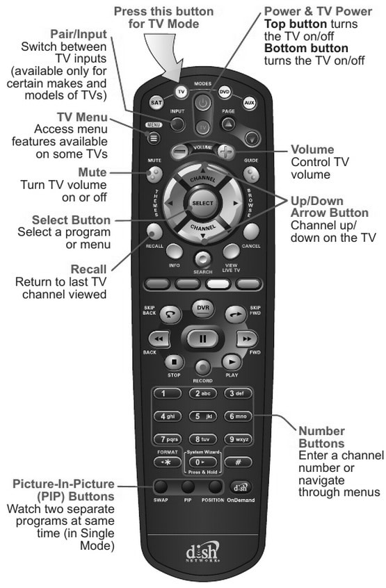 DISH remote buttons explained