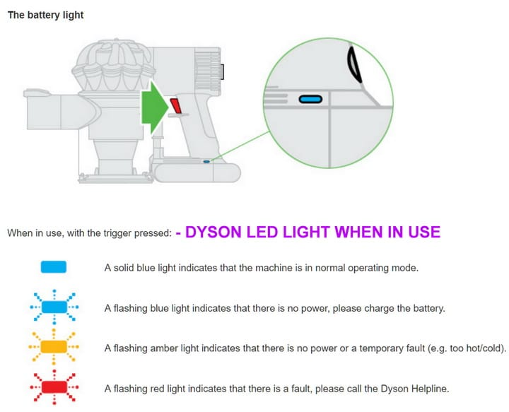 DYSON Vacuum - LED Light When In Use