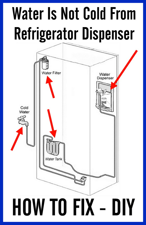 Water Is Not Cold From Refrigerator Dispenser