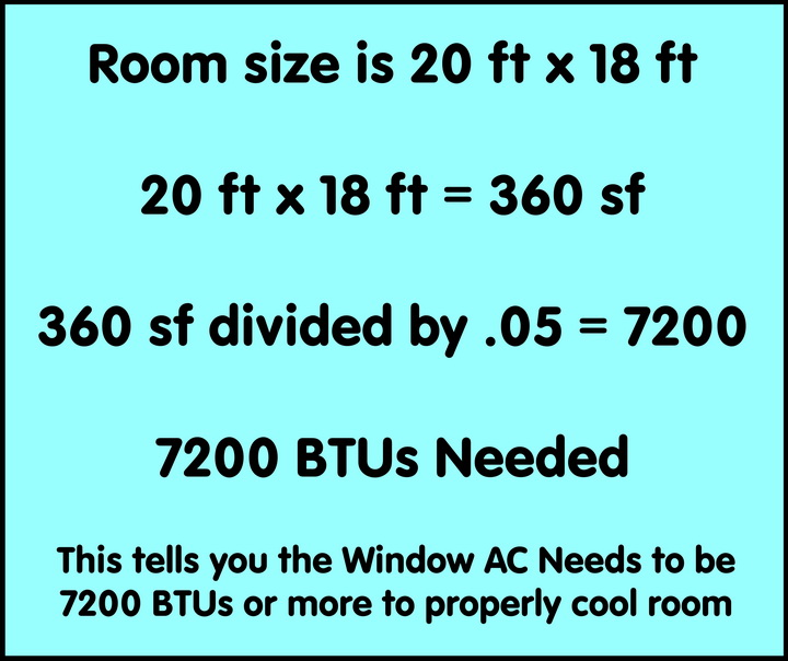 find out window AC size needed in BTUs