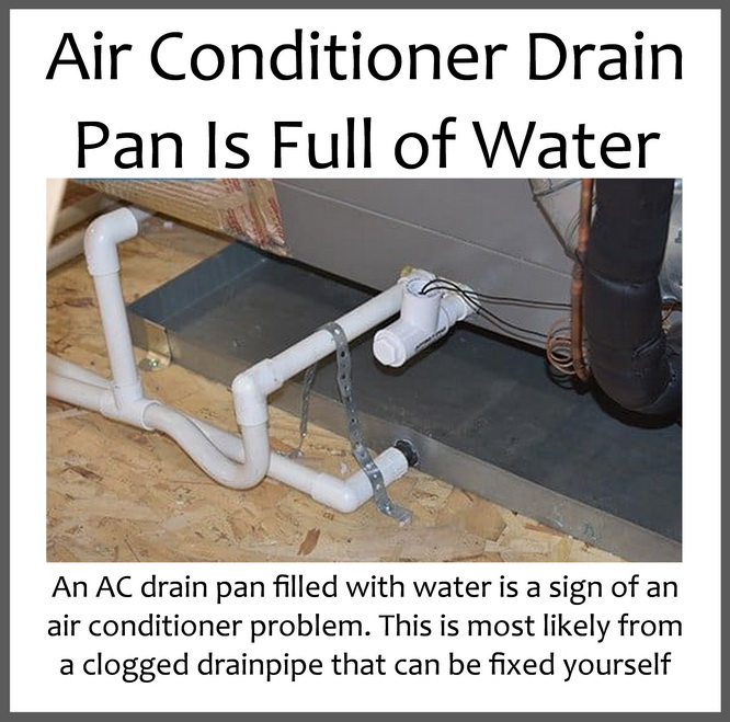 Air Conditioner Drain Pan Is Full of Water