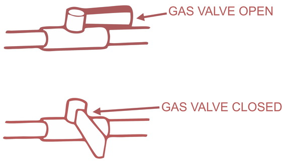 gas valve dryer open and closed